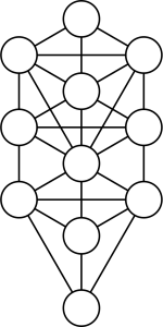 sephiroth-1613265_1280